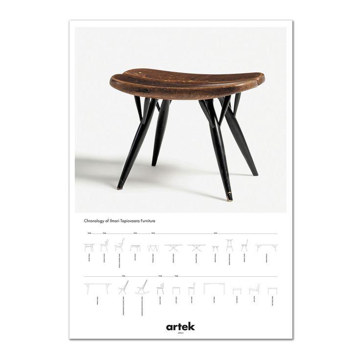 Artek   2nd Cycle Stool Pirkka Poster Jetzt Bestellen Unter: Https://moebel .ladendirekt.de/dekoration/bilder Und Rahmen/poster/?uidu003d86cf4713 9a50 5238 84cf   ...