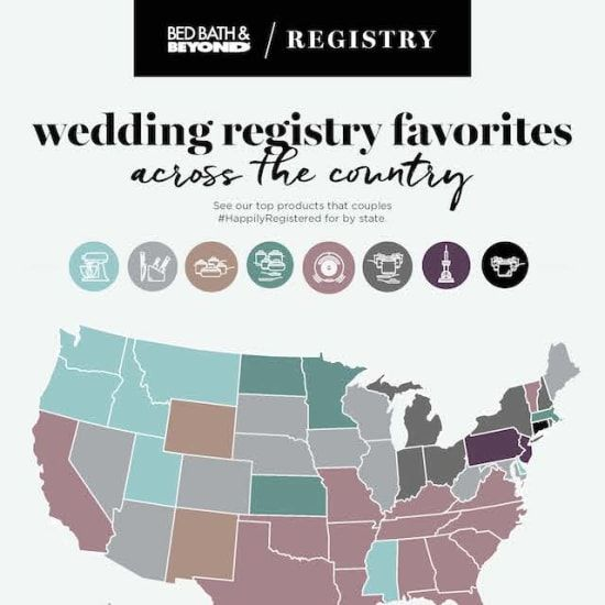 The Most Popular Bed Bath And Beyond Wedding Registry Gift Items By State Wedding Gift Registry Wedding Invitations Online Affordable Wedding Invitations