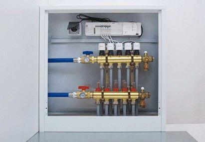 Floor heating system Z-wave
