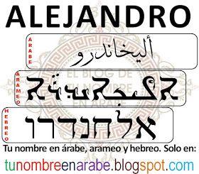 el nombre de Alejandro en hebreo