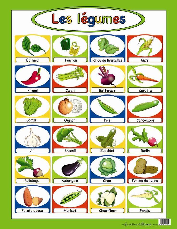 Warzywa - słownictwo 2 - Francuski przy kawie
