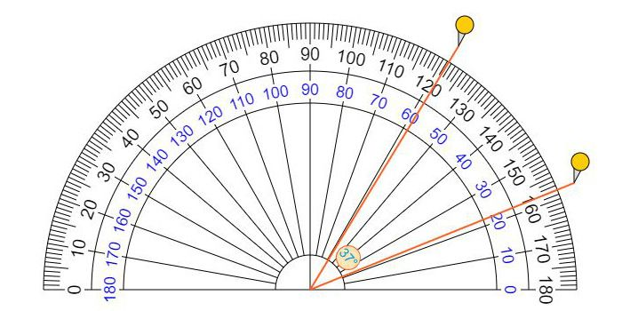 Measuring Degrees Of Angles With This Transparent Online Protractor Use Your Laptop Computer Tablet Or Smartphone Protractor Measuring Angles Straight Angle
