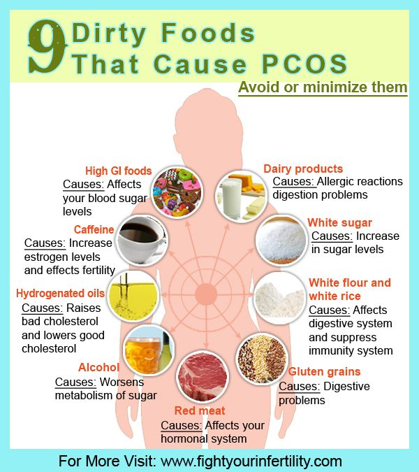 9 Dirty Foods That Cause PCOS [Infographic]