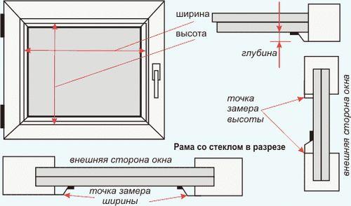 Как подобрать рулонные шторы по ширине и размерам – фото идеи