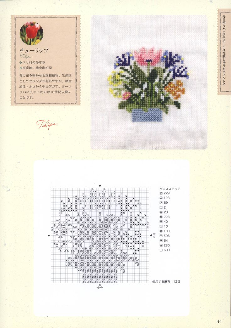 Cross Stitch By Gerda Bengtsson (2013, Japanese Edition)