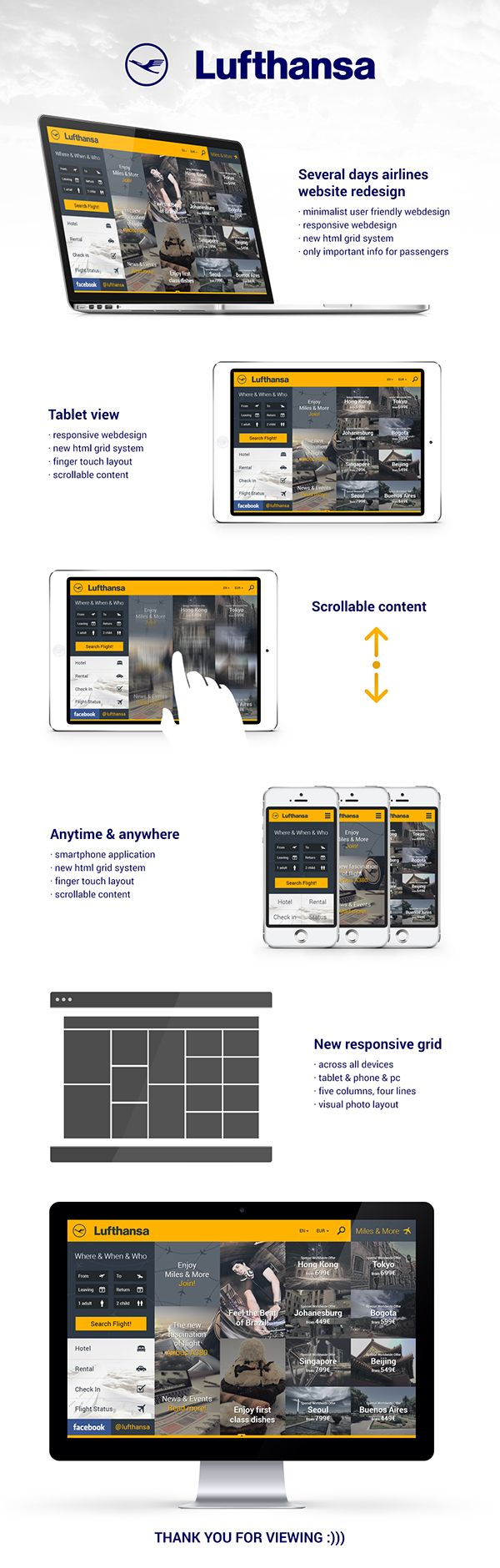 Lufthansa Airlines Website Case Study on Behance