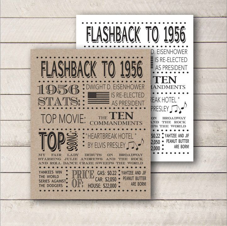 60th birthday, 1956, 1956 Poster, 60th birthday Sign, Flashback to 1956, 1956 stats, 60th birthday Poster, 60th Birthday Card, DIGITAL FILE by WhitetailDesigns on Etsy https://www.etsy.com/listing/259247317/60th-birthday-1956-1956-poster-60th