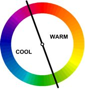 An article covering the basics on color theory.