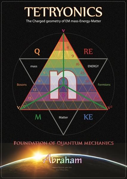 Tetryonics [1] - Quantum mechanics The Revelation of the long hidden quantum geometry.