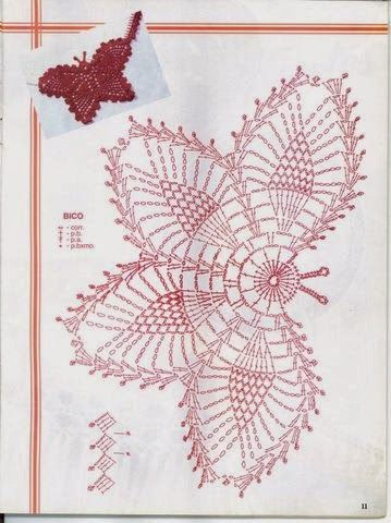 Crochet Butterfly Motif, Baby Dress' & more w/Charts /;)