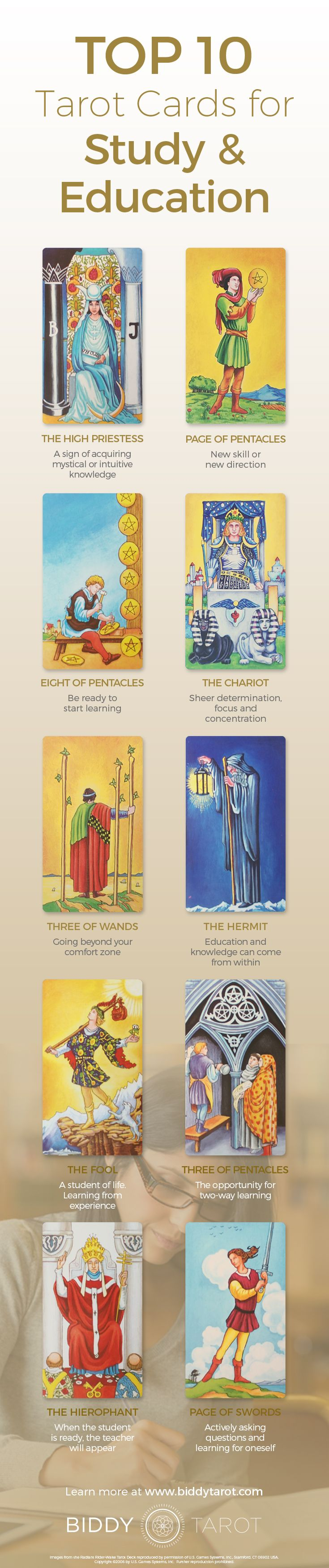 The Top 10 Best Tarot Books | Biddy Tarot
