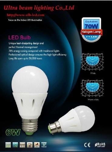 the 10 best led lighting spotlight images on pinterest lights