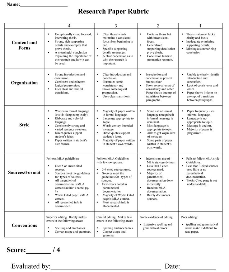 rubric for evaluating research paper This rubric is designed to evaluate a research paper in a 10th grade english language arts classroom download turnitin rubric (rbc) right-click and save link as.