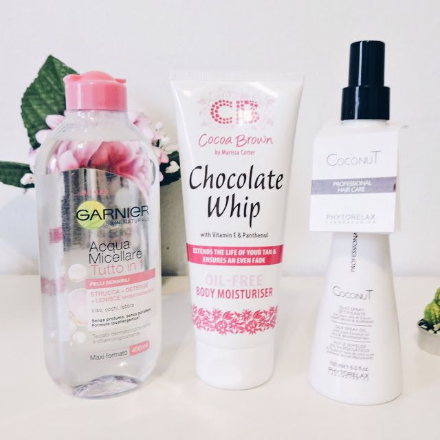CiaraSwalsh: April Product Review.