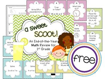 1st Grade Math Round-up: A Scoot-Style Review {CCSS Skills ...