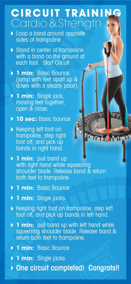 Circuit training for strength will help build muscle & burn calories long after the workout. Conquer cardio & strength in one workout for a full body workout.