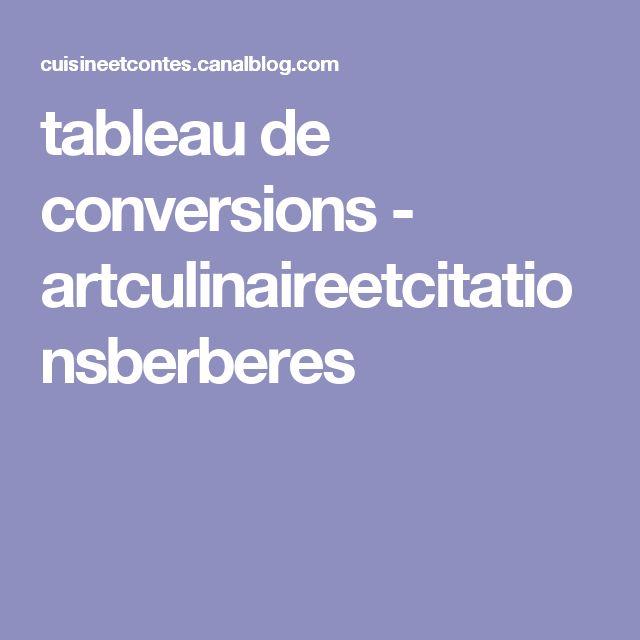 tableau de conversions - artculinaireetcitationsberberes
