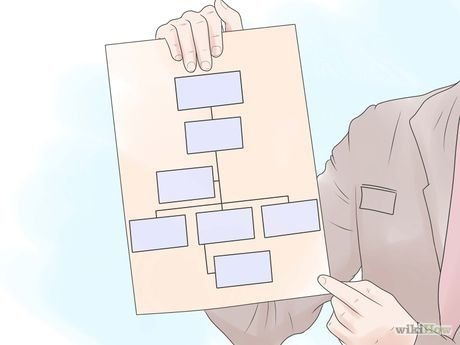 The 25+ best Standard operating procedure ideas on Pinterest - how to write a navy standard operating procedure