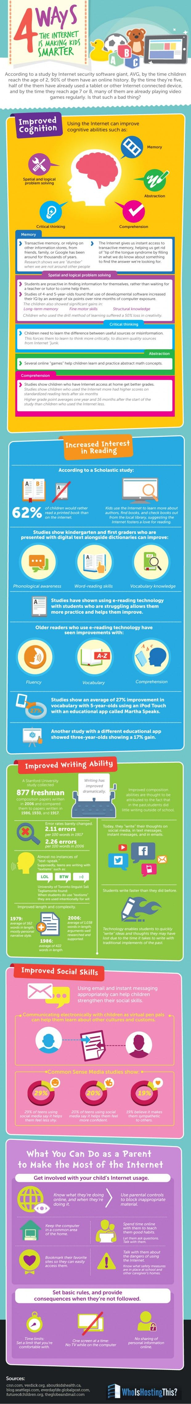 #mlearning #infographic #edtech #edchat The Internet makes doing research a much…