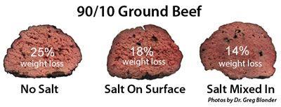 salt on burgers