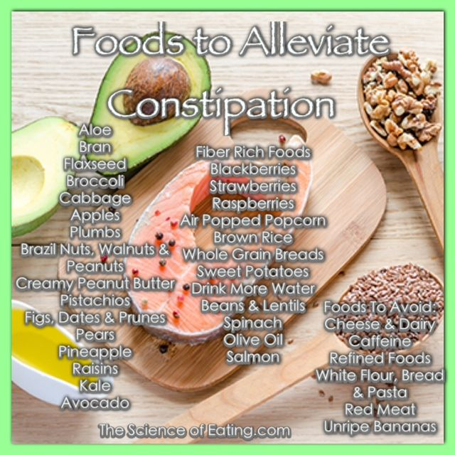 Foods To Alleviate Constipation