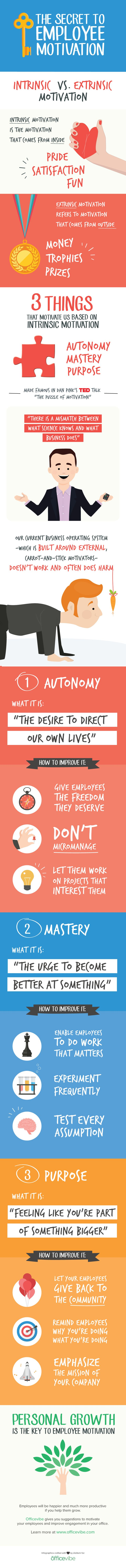 Employee motivation isn't very hard to get right, but, unfortunately, many companies are still stuck in the past. Is YOURS? #infographic