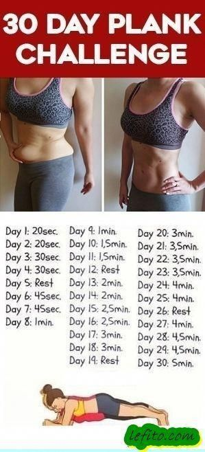 fat burning workout,exercise for belly fat flat tummy,tummy workout,slim down #e…