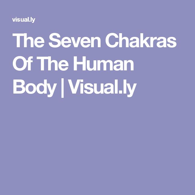 The Seven Chakras Of The Human Body | Visual.ly