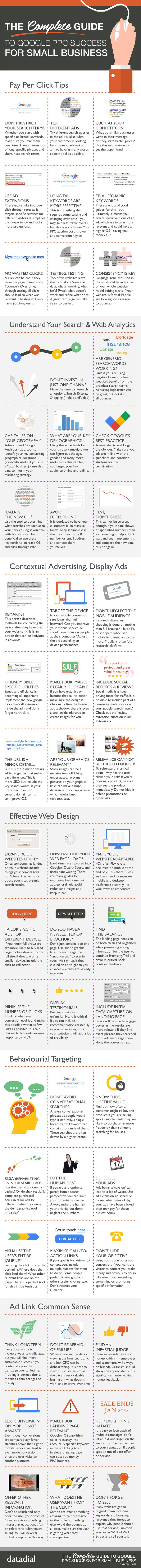 53 Steps to Google Adwords Success: The Ultimate Pay per Click Guide [INFOGRAPHIC]