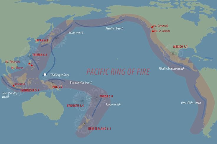 09/21/2017 - Is California next? Fears rise as a chain of killer quakes hit the Pacific 'Ring of Fire'