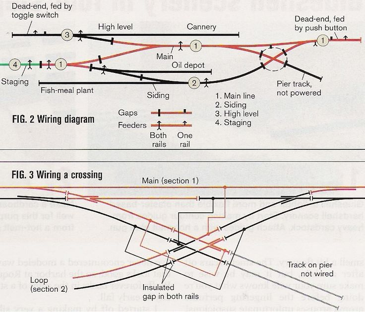 Phenomenal Wiring A Model Rr Siding Diagram Wiring Diagram Wiring 101 Capemaxxcnl