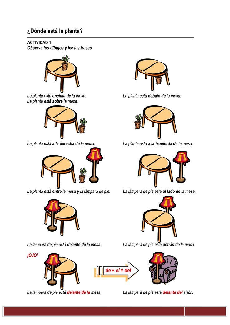 Spanish adverbs (adverbios de lugar en español)