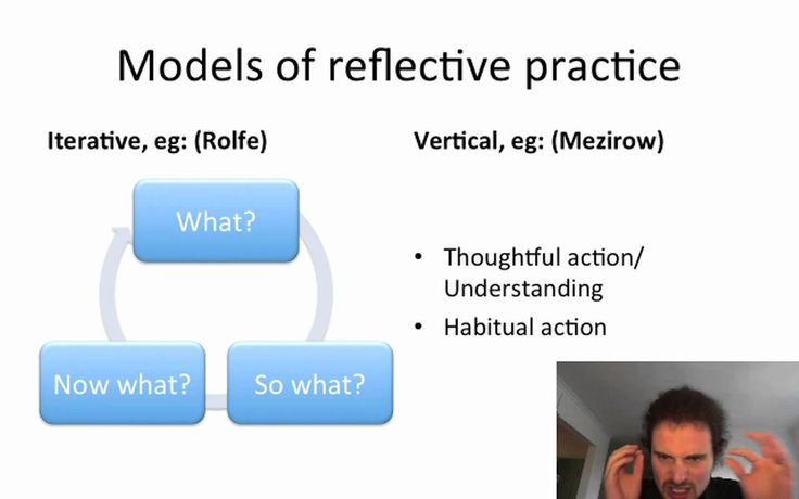 Reflective practice - a good introduction and some thought provoking suggestions.