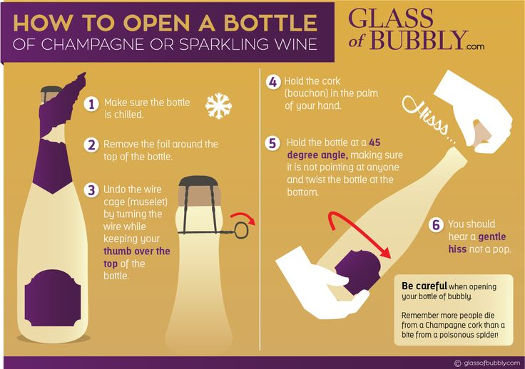How to open a Bottle of Champagne or Sparkling Wine