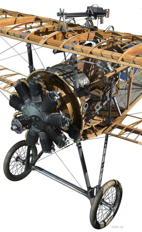 WW1 - Triple Alliance - Aircraft Interiors: Nieuport 17.
