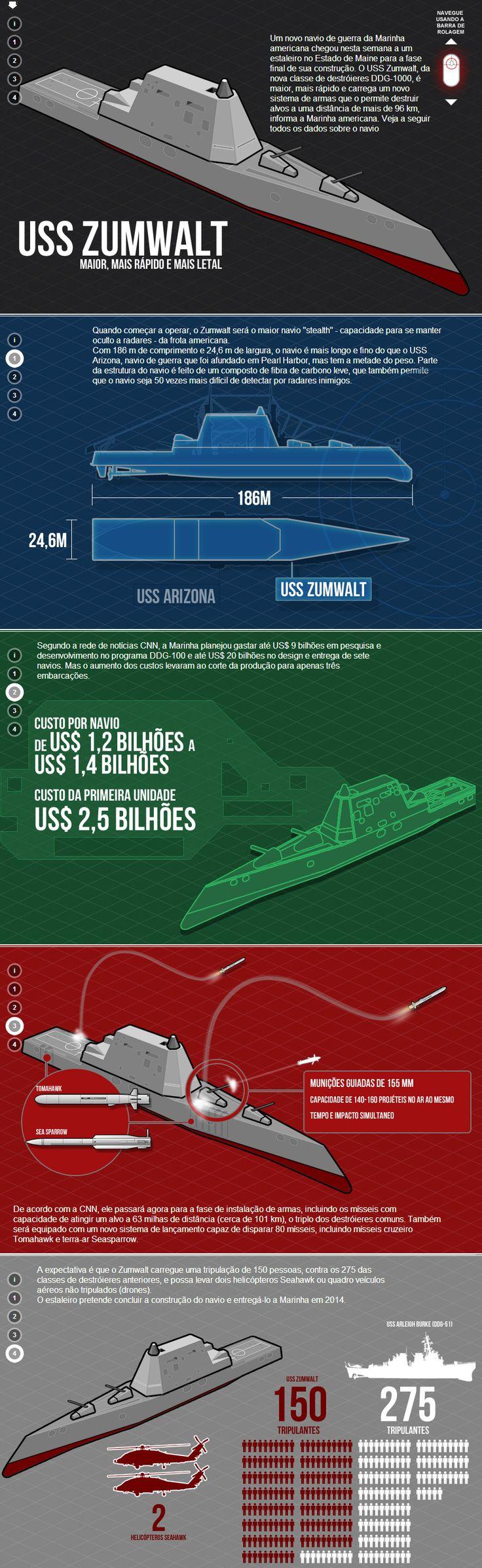 USS Zumwalt http://noticias.terra.com.br/infograficos/uss-zumwalt/
