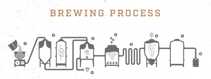 http://www.otbrewing.com/beer.html