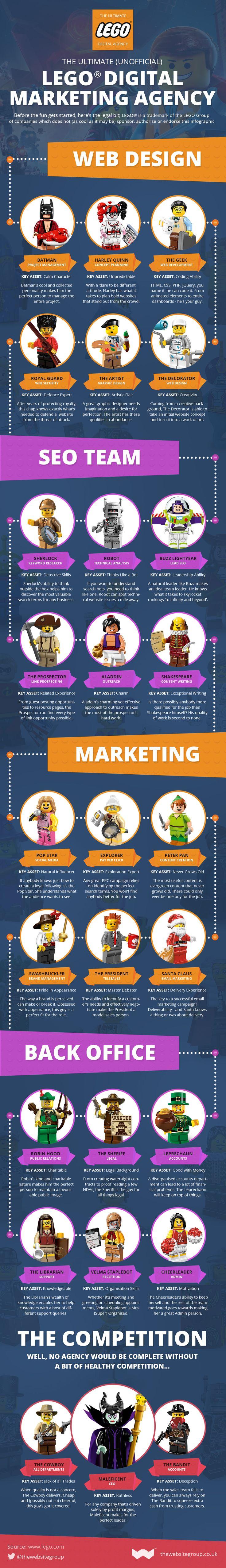 The Ultimate Lego Digital Marketing Agency