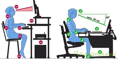 Синдром запястного канала: работая за компьютером, берегите свои руки!