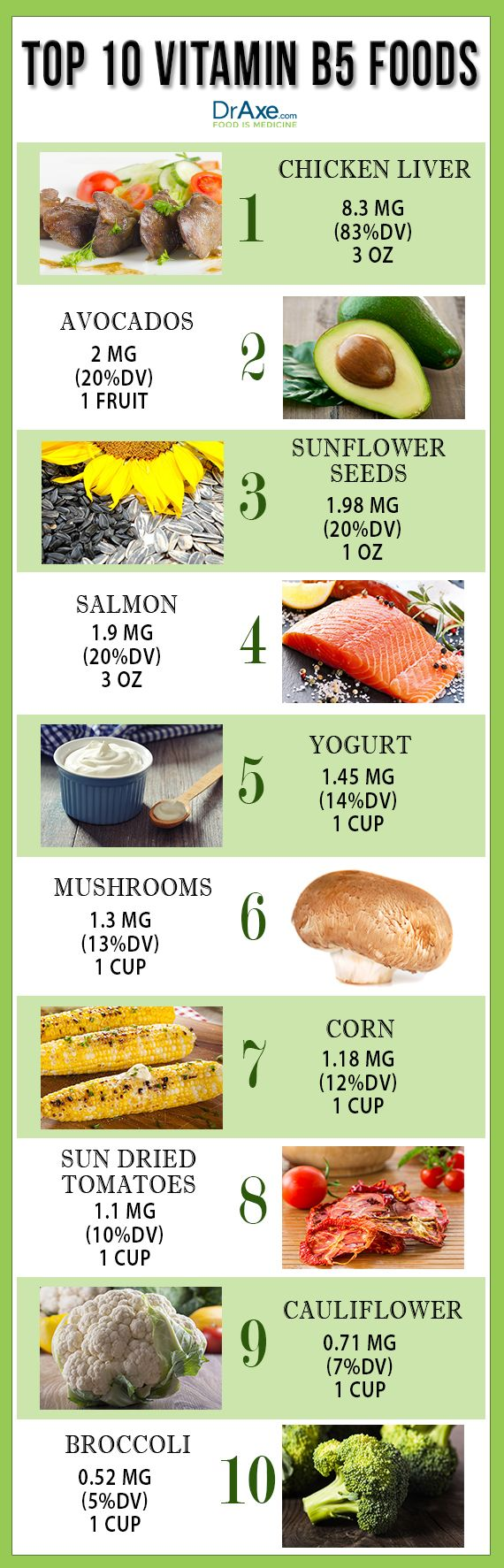 Consume 2-3 servings a day of these vitamin B5 rich foods daily.