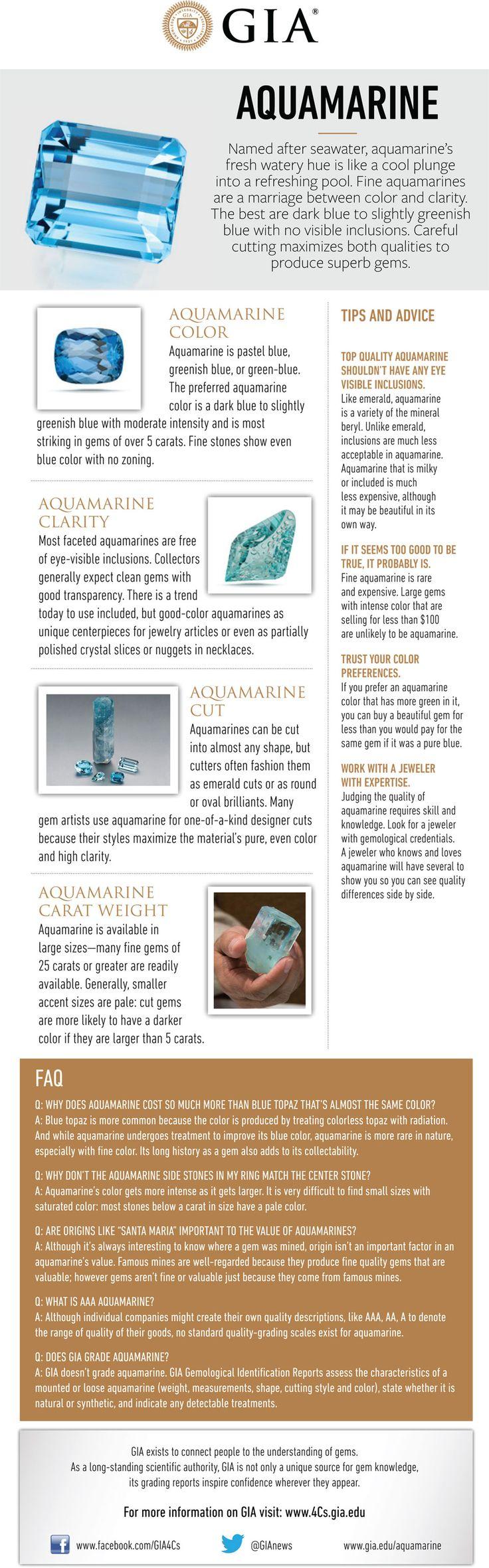 Aquamarine Buying Guide.
