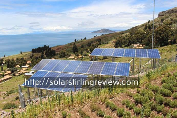 how much does it cost to install solar panels - passive design techniques.small solar panels for home use 9247579950