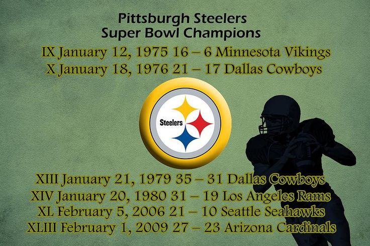 Pittsburgh Steelers Super Bowl Wins Drawing