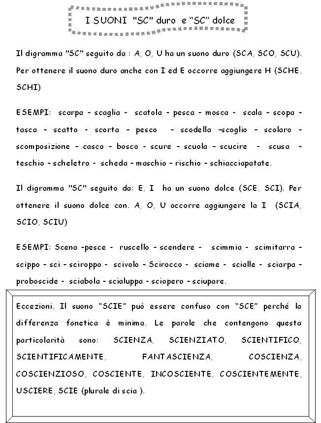 Scheda sci sce classe prima ortografia t for Dettato con sca sco scu