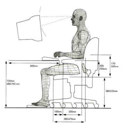 Ergonomia x Conforto: A importância da cadeira para escritório