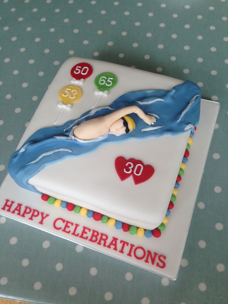 Celebration cake for a gathering to celebrate three birthdays and a wedding anniversary. The 65 year old host is a keen outdoor swimmer