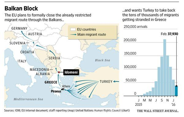EU, Turkey agree on outlines of new, broader migrant deal   http://on.wsj.com/1Sx2jXK