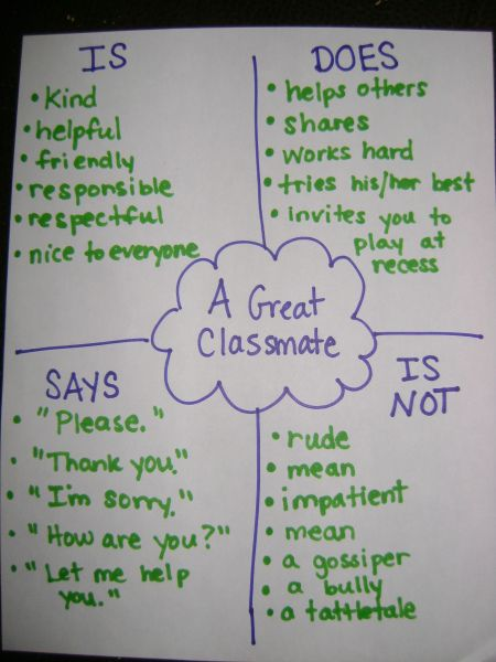 Brainstorming good character traits and a bingo freebie!