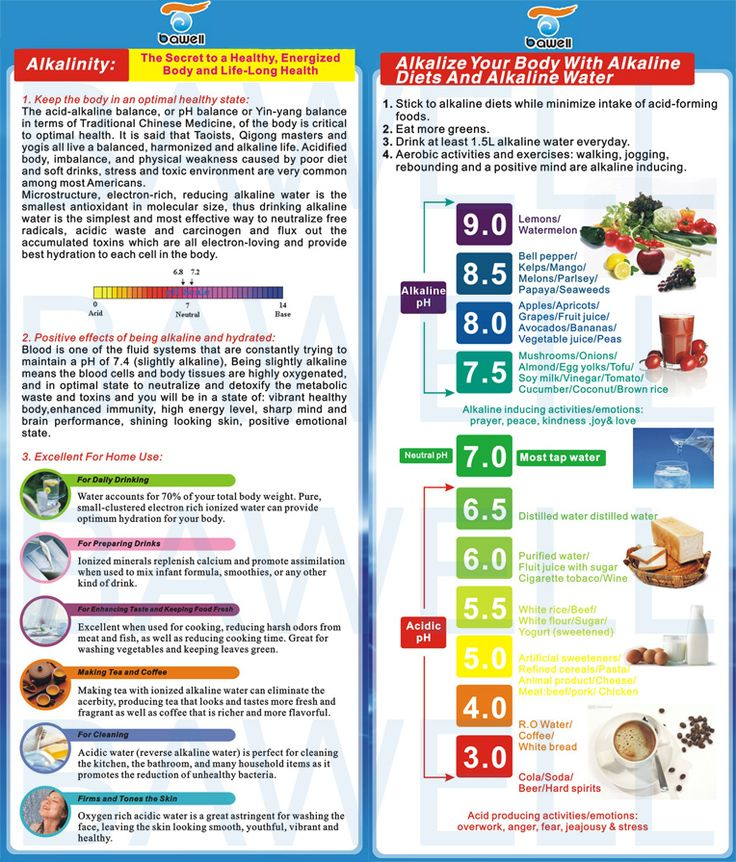 Alkaline Water: Don't Believe the Marketing Hype – Health ...