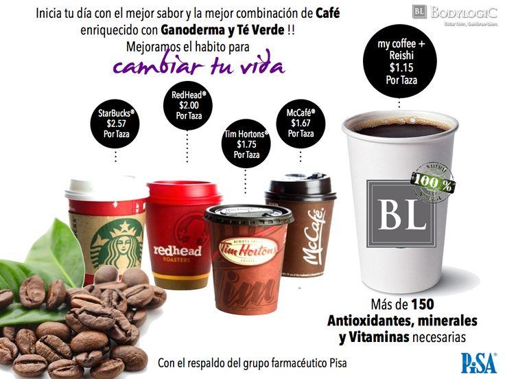 Un café sin igual que te permite bajar de peso y tener energía a bajo costo y sin cafeína! Contáctame a bodylogicpty@gmail.com